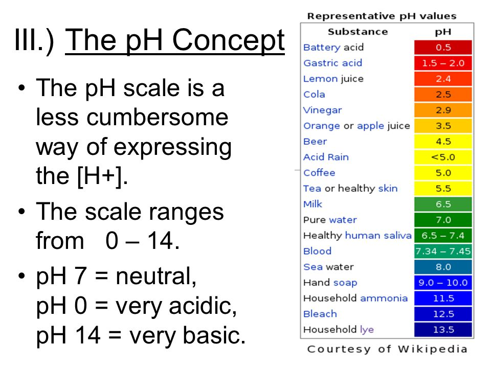 III.) The pH Concept The pH scale is a less cumbersome way of expressing the [H+]. The scale ranges from 0 – 14.